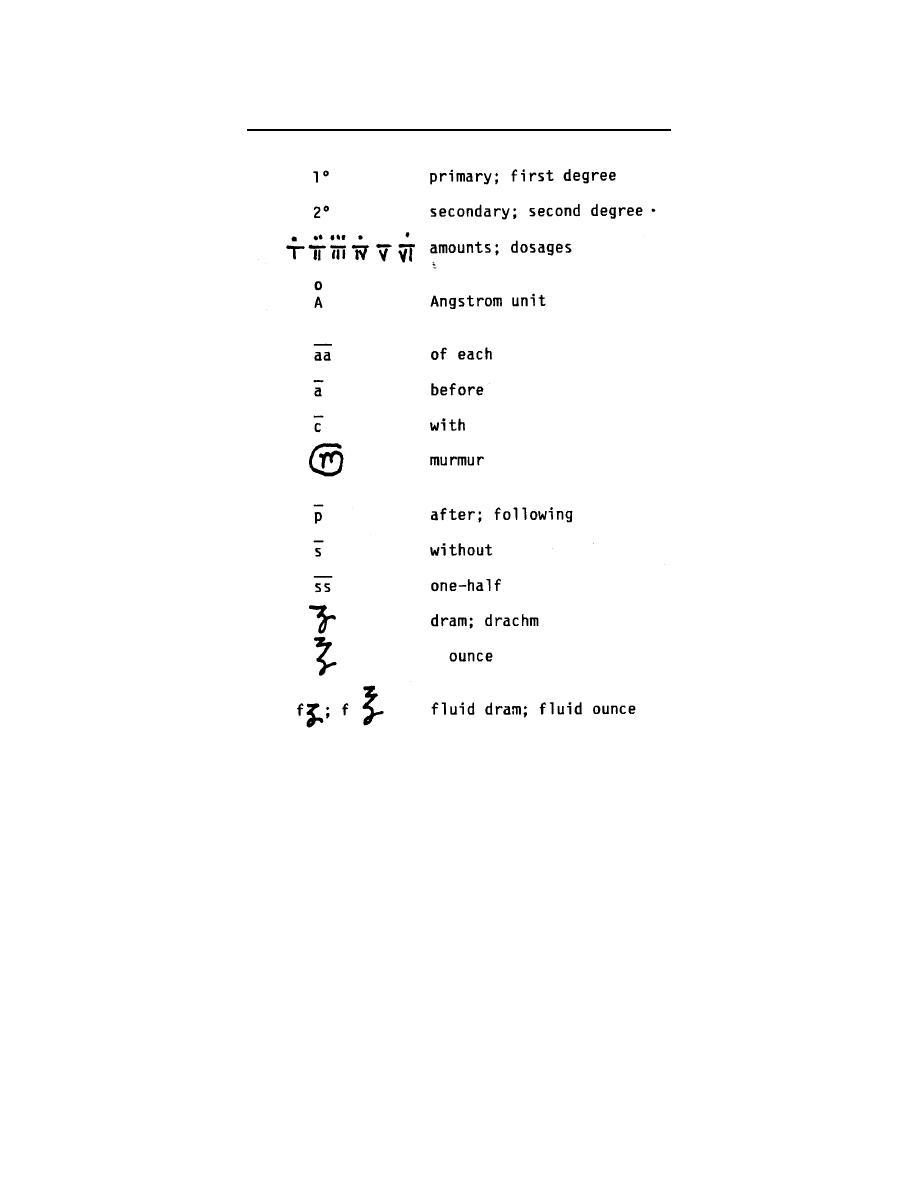 Medical abbreviations and symbols cont basic medical medical abbreviations and symbols cont biocorpaavc Images