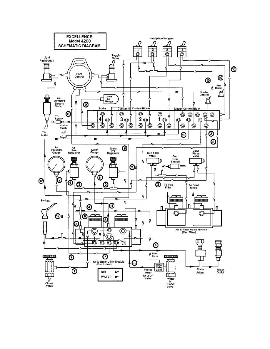 Figure 4 1 A Dec Dental Operating Unit Schematic Diagram