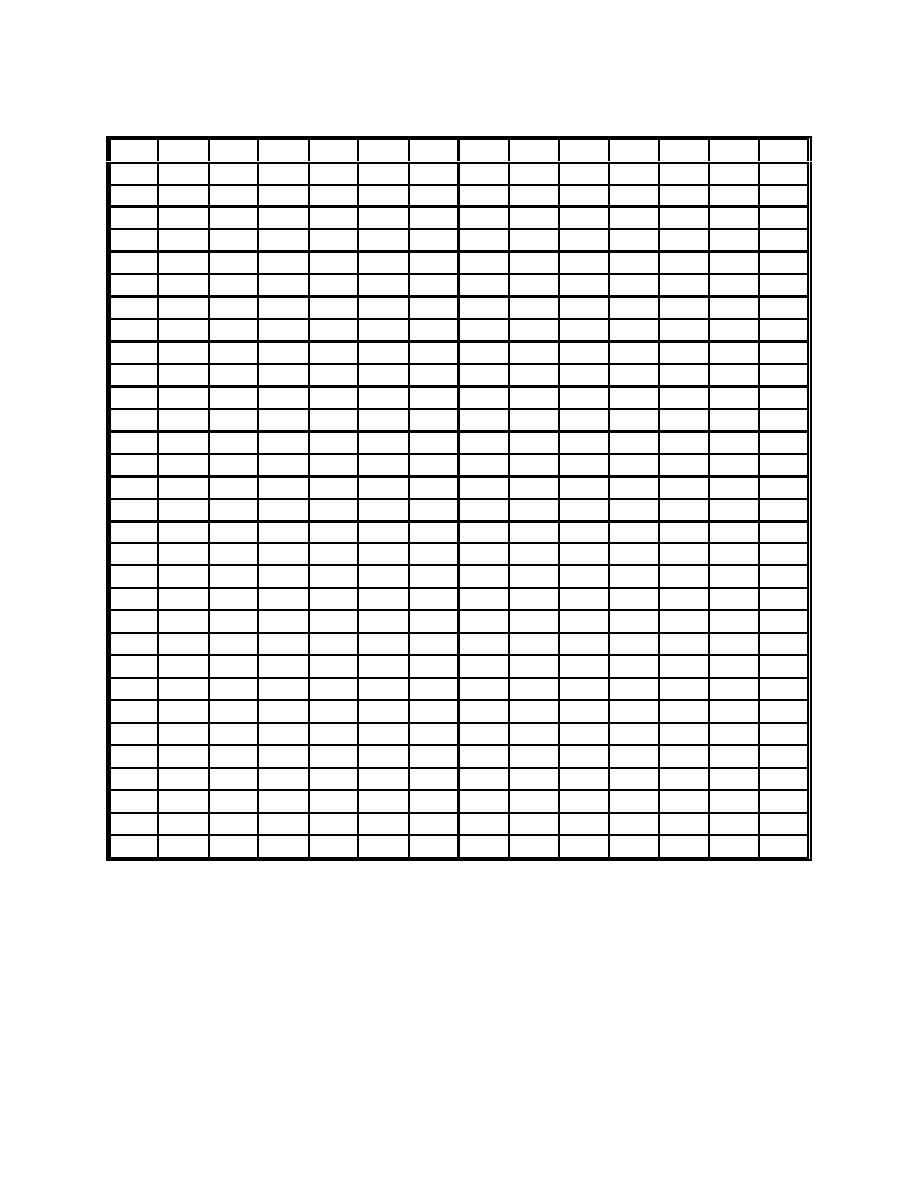 Figure 4-3. Julian Date Calendar (Perpetual). - Medical Records Admin ...